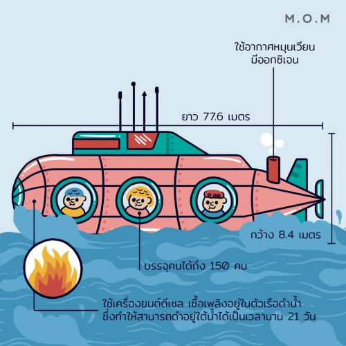 Submarine_web_3