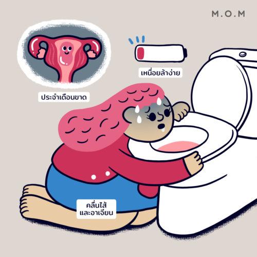 อาการของคนท้อง เหนื่อยล้าง่าย ประจำเดือนขาด แพ้ท้องอาเจียน คลื่นไส้