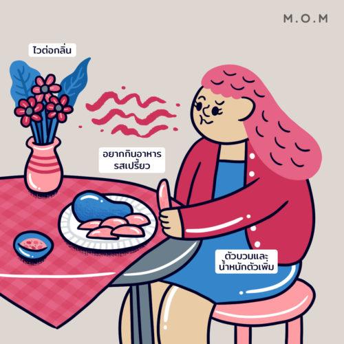 อาการของคนท้อง อยากอาหาร ตัวบวม น้ำหนักตัวเพิ่ม